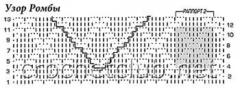 узор ромбы-схема 1