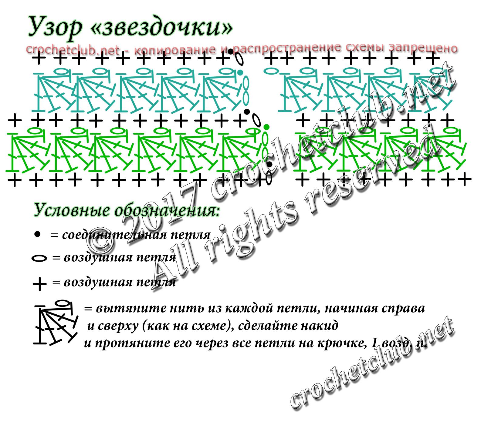 Узор «звездочки» спицами Что можно вязать, используя узор «звездочки»? 73