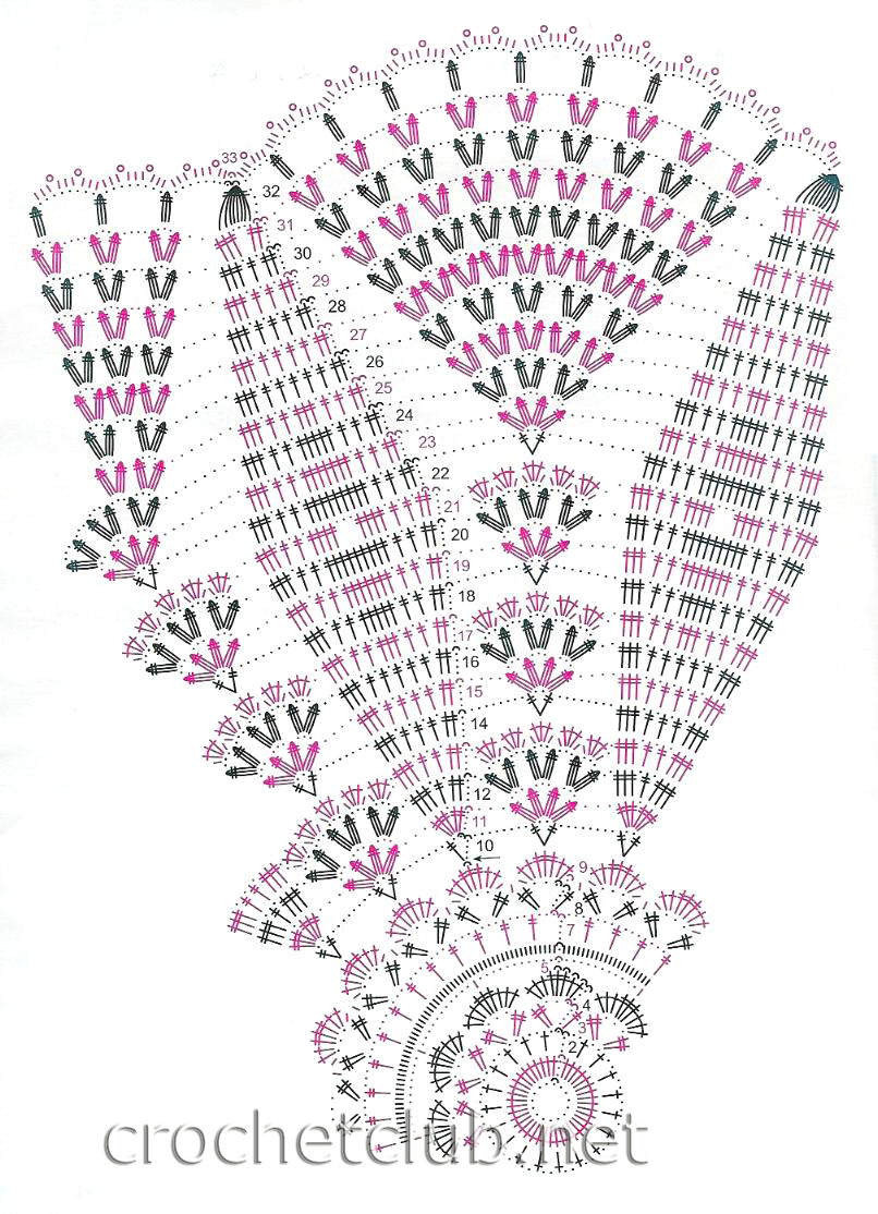 Большие салфетки вязанные крючком со схемами