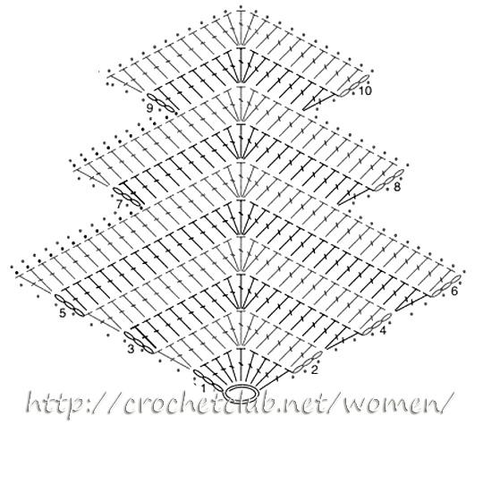 крючком рождественская елка 2